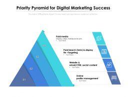 Priority Pyramid For Digital Marketing Success