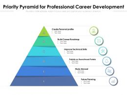Priority Pyramid For Professional Career Development