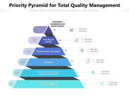 Priority Pyramid For Total Quality Management