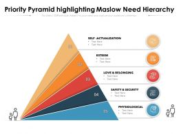 Priority Pyramid Highlighting Maslow Need Hierarchy