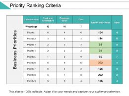 Priority Ranking Criteria Powerpoint Ideas