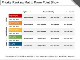 Priority Ranking Matrix Powerpoint Show