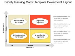 Priority Ranking Matrix Template Powerpoint Layout