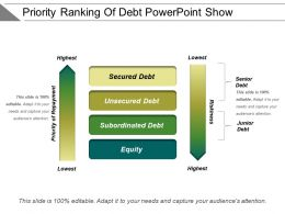 Priority Ranking Of Debt Powerpoint Show