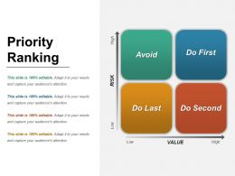 Priority Ranking Ppt Example