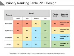 Priority Ranking Table Ppt Design