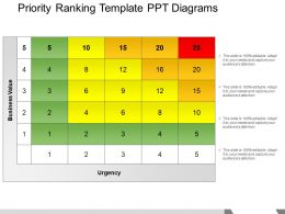 Priority Ranking Template Ppt Diagrams