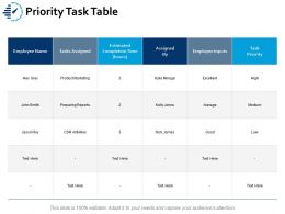 Priority Task Table Ppt Portfolio Grid