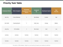 Priority Task Table Ppt Slides Professional