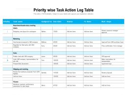 Priority Wise Task Action Log Table