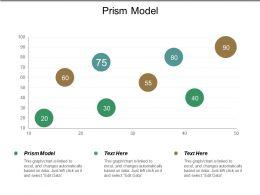 Prism Model Ppt Powerpoint Presentation Show Slide Cpb