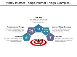 Privacy Internet Things Internet Things Examples Design Thinking Approach Cpb
