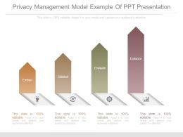 privacy_management_model_example_of_ppt_presentation_Slide01