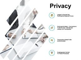 Privacy Teamwork Ppt Powerpoint Presentation Pictures Visual Aids
