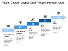 Private Circular License Data Protocol Manager Data Flow