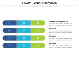 Private Cloud Automation Ppt Powerpoint Presentation File Deck Cpb