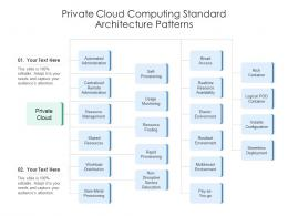 Private Cloud Computing Standard Architecture Patterns Ppt Slide