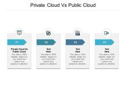 Private Cloud Vs Public Cloud Ppt Powerpoint Presentation Layouts Show Cpb
