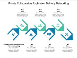 Private Collaboration Application Delivery Networking Ppt Powerpoint Presentation Infographics Designs Download Cpb