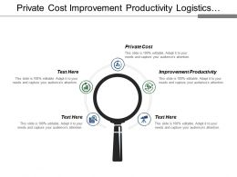 Private Cost Improvement Productivity Logistics Management Technology Strategy