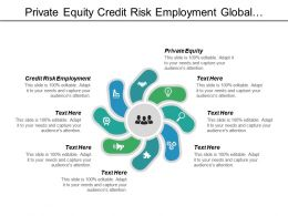 Private Equity Credit Risk Employment Global Private Equity Cpb