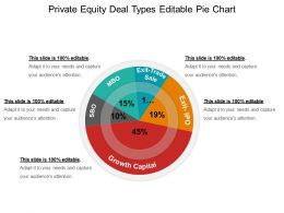 Private Equity Deal Types Editable Pie Chart Powerpoint Guide