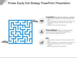 Private Equity Exit Strategy Powerpoint Presentation