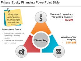 Private Equity Financing Powerpoint Slide