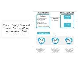 Private Equity Firm And Limited Partners Fund In Investment Deal