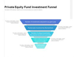 Private Equity Fund Investment Funnel