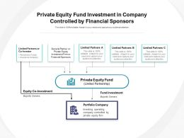 Private Equity Fund Investment In Company Controlled By Financial Sponsors