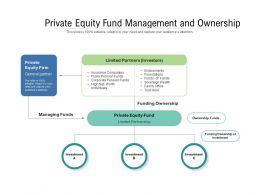 Private Equity Fund Management And Ownership
