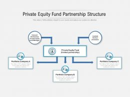Private Equity Fund Partnership Structure