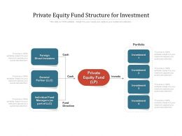 Private Equity Fund Structure For Investment