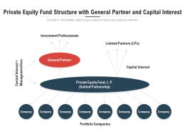 Private Equity Fund Structure With General Partner And Capital Interest