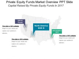 Private Equity Funds Market Overview Ppt Slide