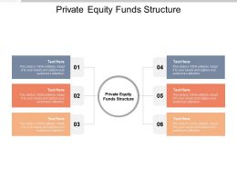 Private Equity Funds Structure Ppt Powerpoint Presentation Infographics Show Cpb