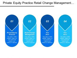 Private Equity Practice Retail Change Management Corporate Finance Project Cpb