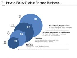 Private Equity Project Finance Business Administration Management Product Management Cpb