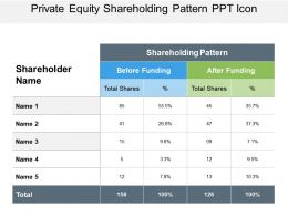 Private Equity Shareholding Pattern Ppt Icon