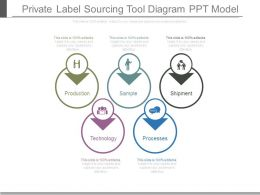 Private Label Sourcing Tool Diagram Ppt Model