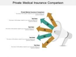 Private Medical Insurance Comparison Ppt Powerpoint Presentation Pictures Layout Ideas Cpb