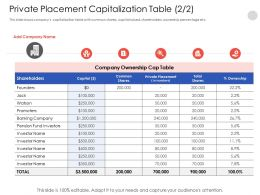 Private Placement Capitalization Table N548 Powerpoint Presentation Clipart Images