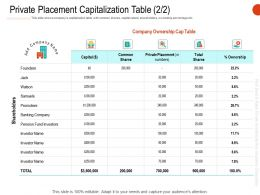 Private Placement Capitalization Table Promoters Ppt Powerpoint Background Image