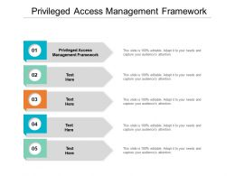 Privileged Access Management Framework Ppt Powerpoint Presentation Styles Demonstration Cpb