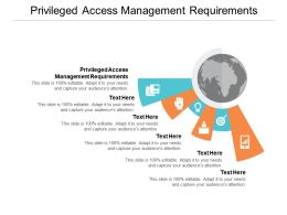 Privileged Access Management Requirements Ppt Powerpoint Demonstration Cpb