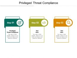 Privileged Threat Compliance Ppt Powerpoint Presentation Icon Infographic Template Cpb
