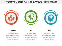 Proactive Decide Act Think Arrows Flow Process