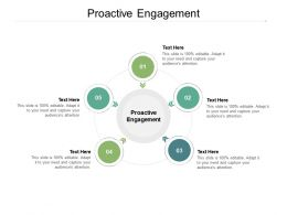 Proactive Engagement Ppt Powerpoint Presentation Portfolio Graphics Download Cpb