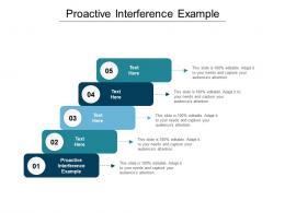 Proactive Interference Example Ppt Powerpoint Presentation Ideas Mockup Cpb